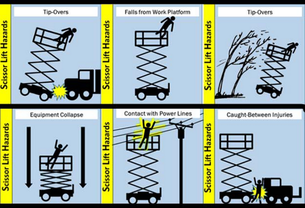 Lifting Equipment Safety Tips